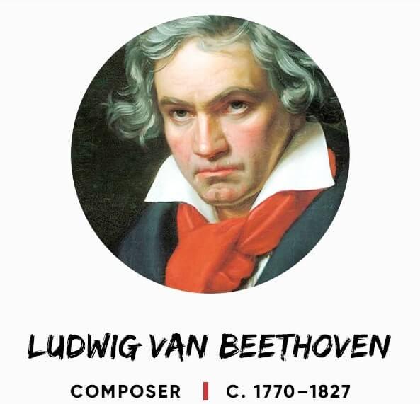 Ludwig Van Beethoven Biography_kongashare.jpg