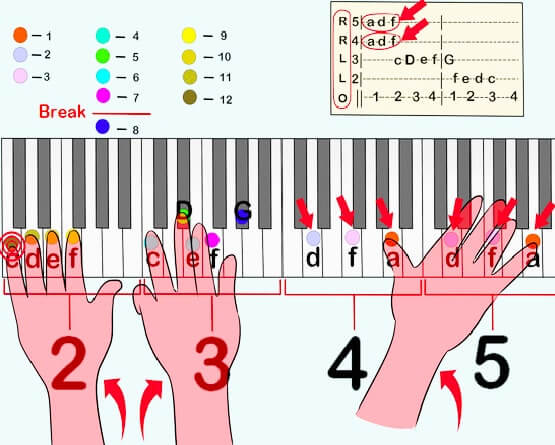 piano Lessons learn how to read piano sheet music_kongashare.com_mn